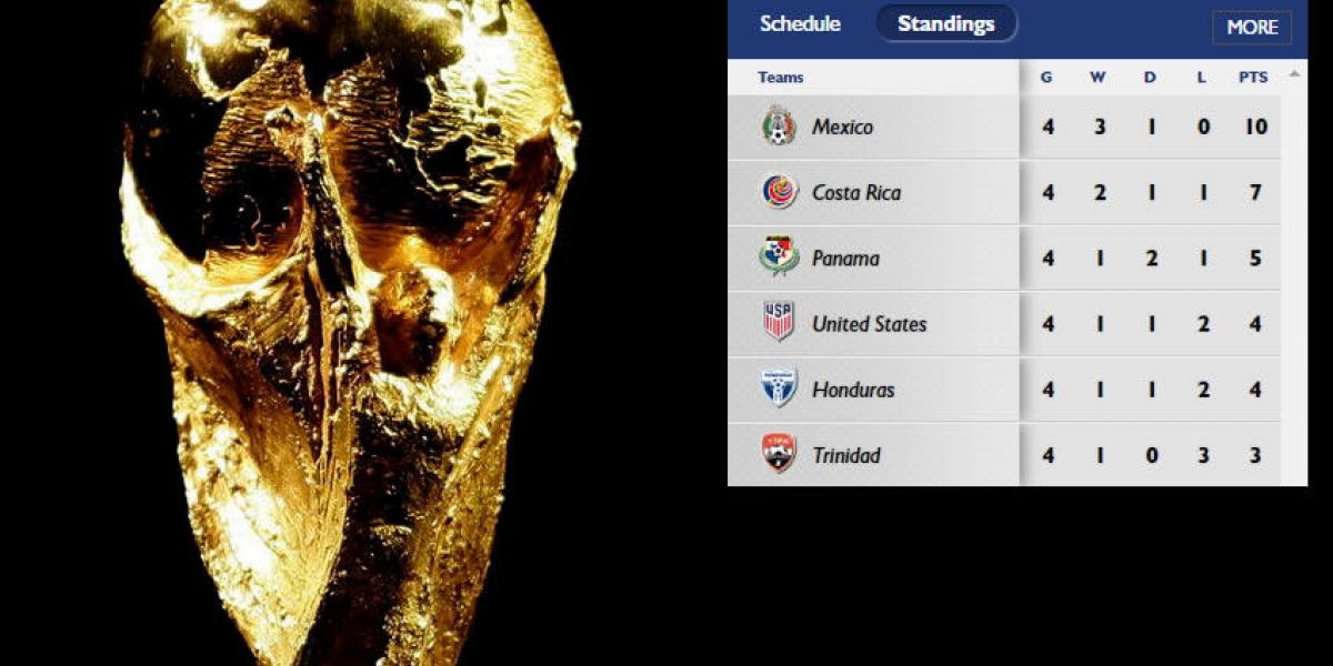 Dos torneos o formato UEFA, opciones para nueva eliminatoria en Concacaf