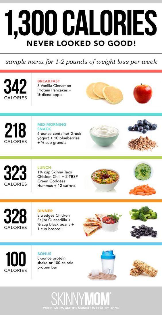 Dieta 1300 calorias por dia