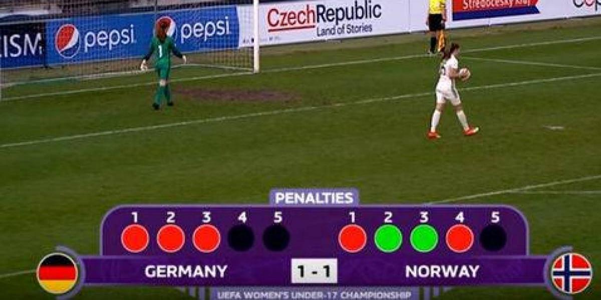 UEFA prueba formato de penales ¡ya no serán consecutivos!