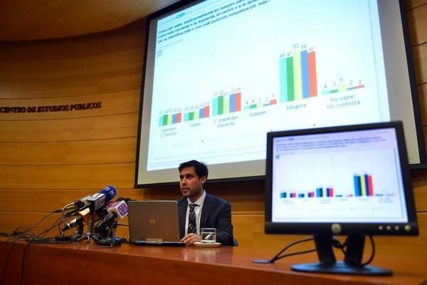 El coordinador del Área de Opinión Pública del CEP, Ricardo González, dará a conocer la medición.