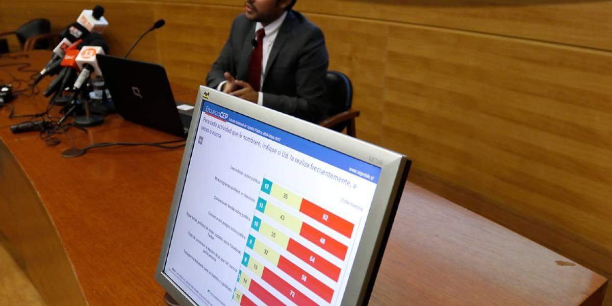 Encuesta CEP: lee en detalle la herramienta Abril-Mayo