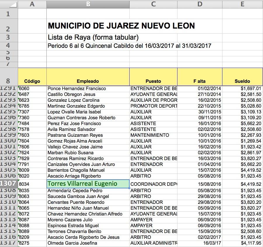 Lista de pagos