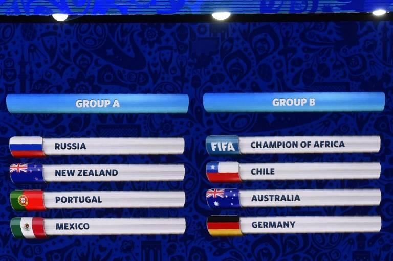 Grupos de la Copa Confederaciones 2017