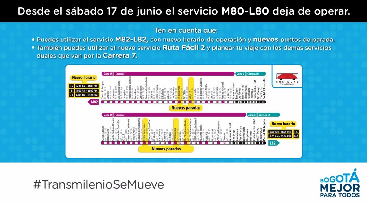 Nuevas rutas TransMilenio