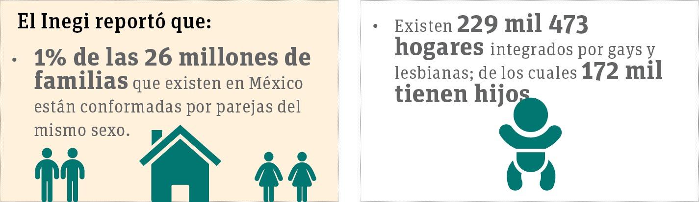 Info-LGBT2