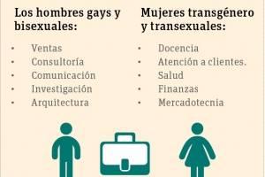 Info-LGBT4