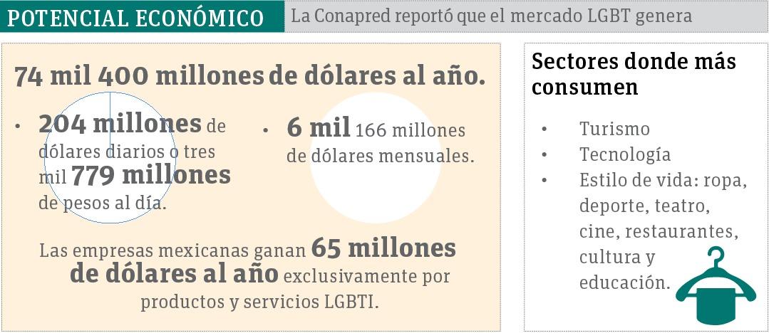 Info-LGBT6