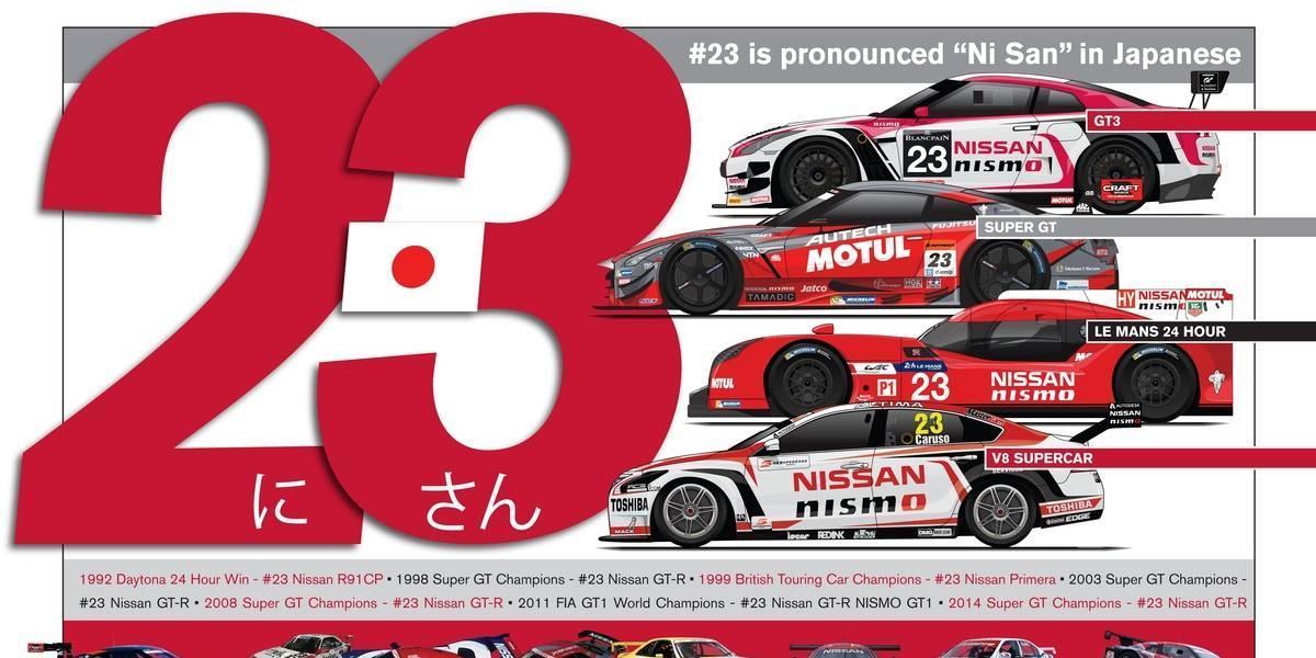 Nissan revela la importancia del número 23