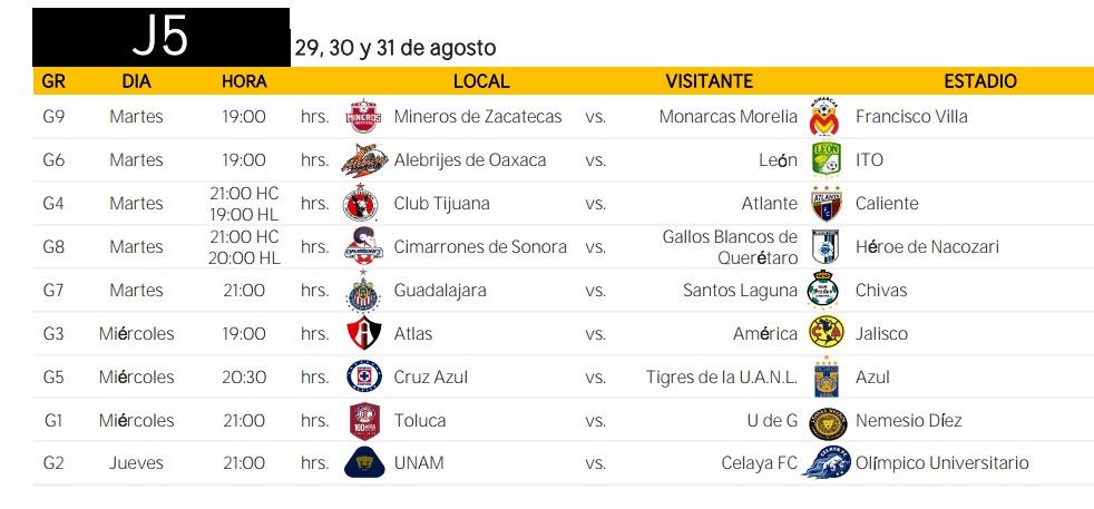Anuncian calendario completo de la copa mx del apertura 2017 publimetro m xico - Dias de apertura puerto venecia 2017 ...