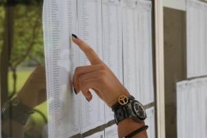 https://www.metrojornal.com.br/variedades/2017/12/18/fuvest-divulga-lista-de-aprovados-para-2a-fase-vestibular.html