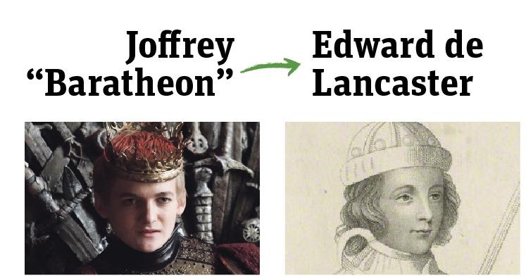 joffrey historia