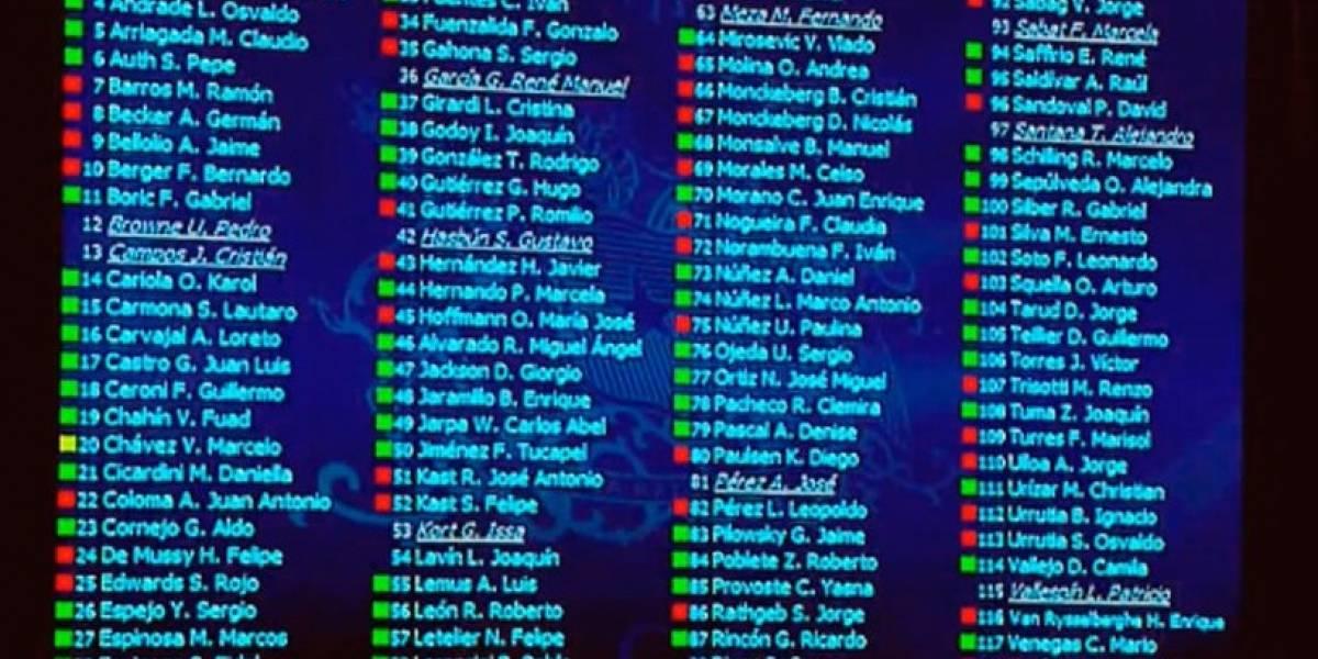 Diputados Rechazan Proyecto De Aborto Y Pasa A Comision Mixta