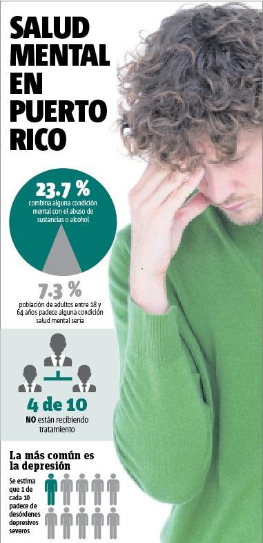 Infografia salud mental