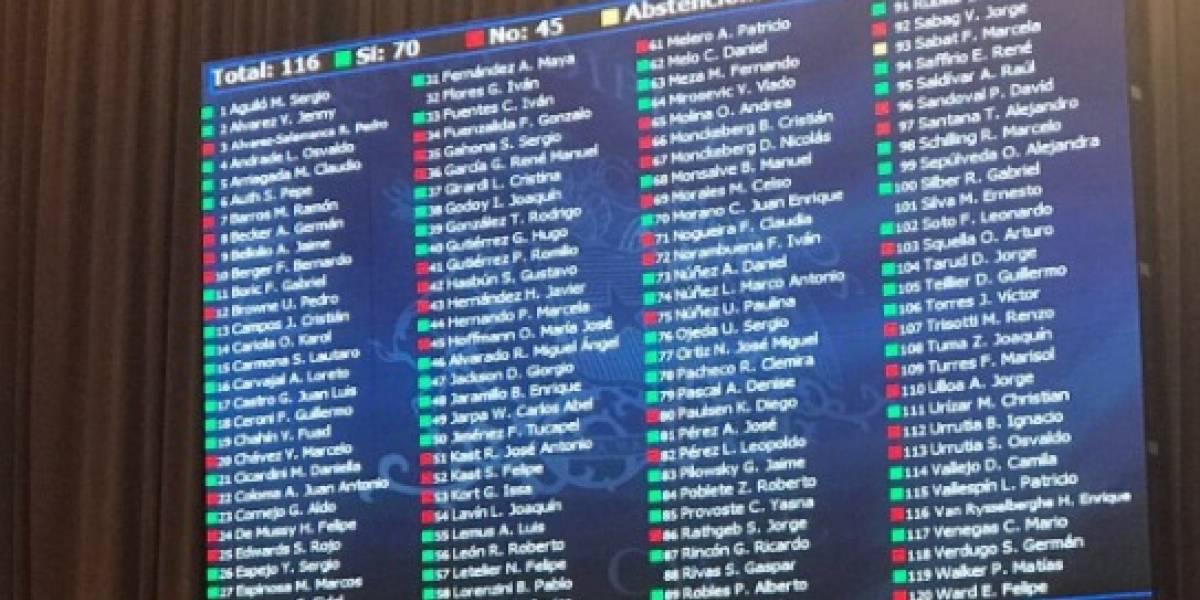 Diputados aprueban indicación clave del proyecto de aborto y queda a un trámite de su promulgación