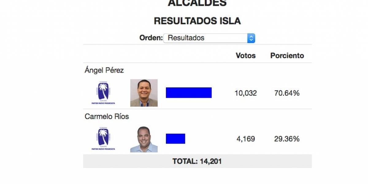 Empiezan a salir resultados de Guaynabo... Mira el minuto a minuto