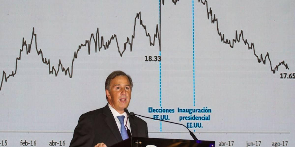 Panorama económico y financiero para México en 2018 estará definido por 4 aspectos: Experto
