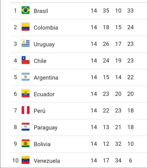 Japón aseguró su participación en el Mundial de Rusia 2018