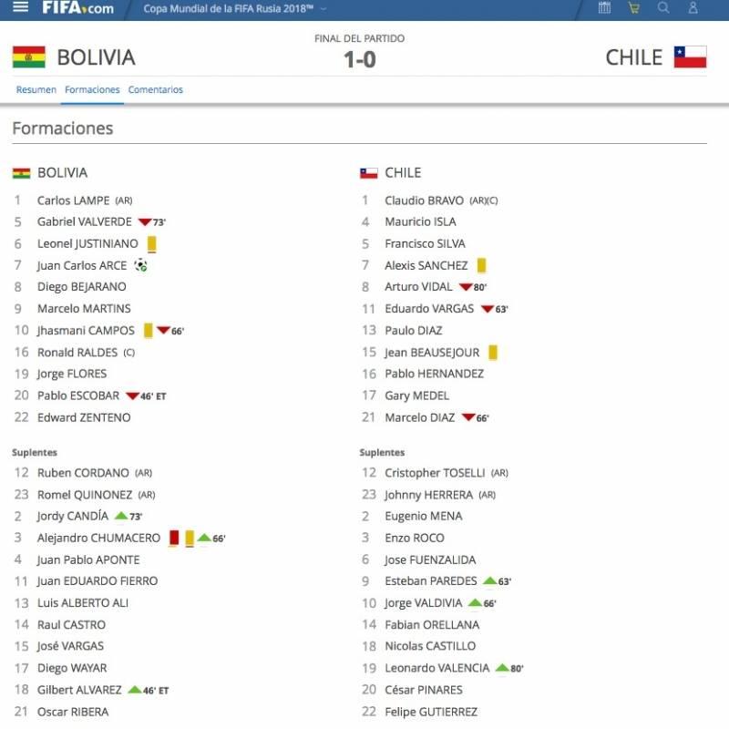 El sitio web de la FIFA a las 07:35 am de este miércoles.