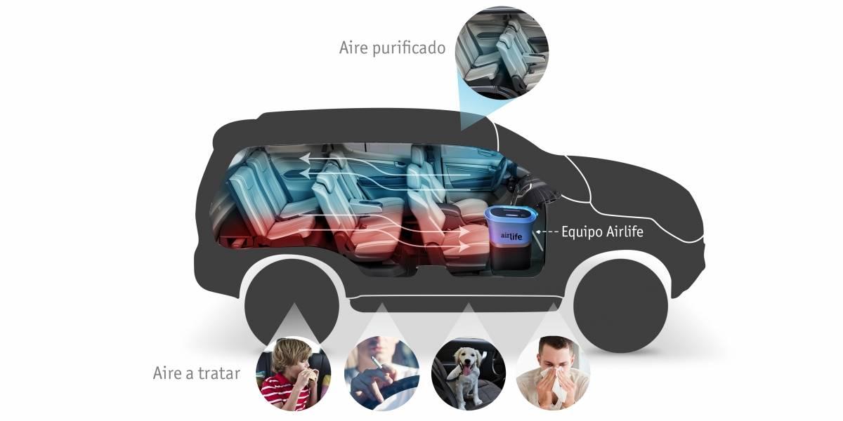 Hyundai y Airlife se unen para ofrecer habitáculos descontaminados