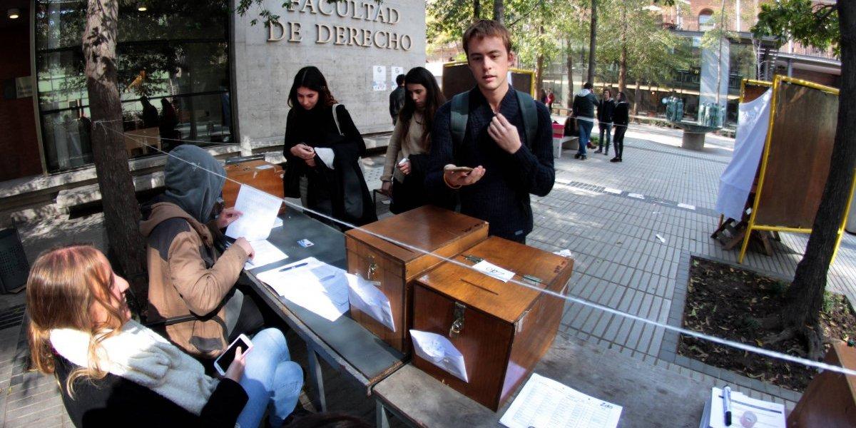 70% de los estudiantes aprueba el aborto en tres causales — Plebiscito PUC