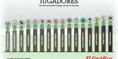 Los jugadores más pequeños del Transición / imagen: El Gráfico Chile