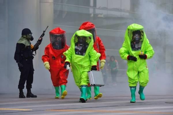 Armas químicas