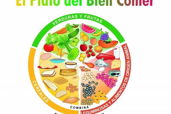 beneficios de tener una dieta equilibrada