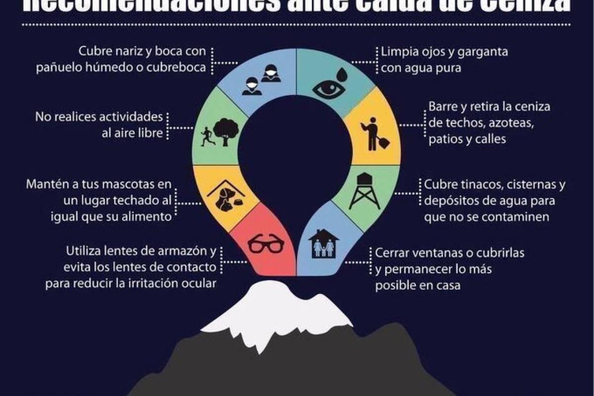 Recomendaciones, Ceniza Volcánica