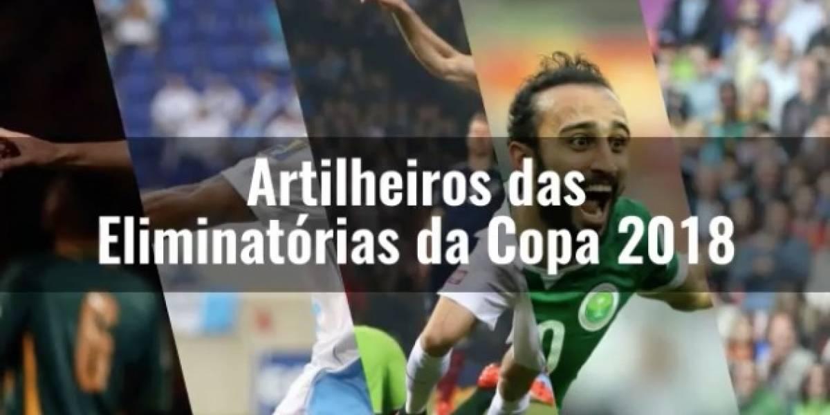Confira a lista dos artilheiros das Eliminatórias da Copa