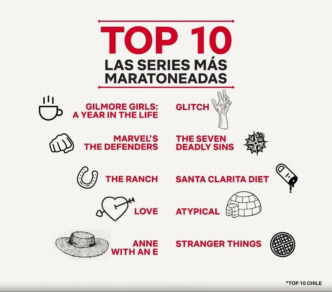 Netflix Chile
