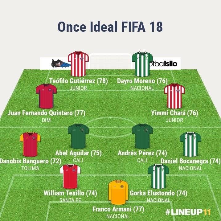 Once Ideal FIFA Liga Águila