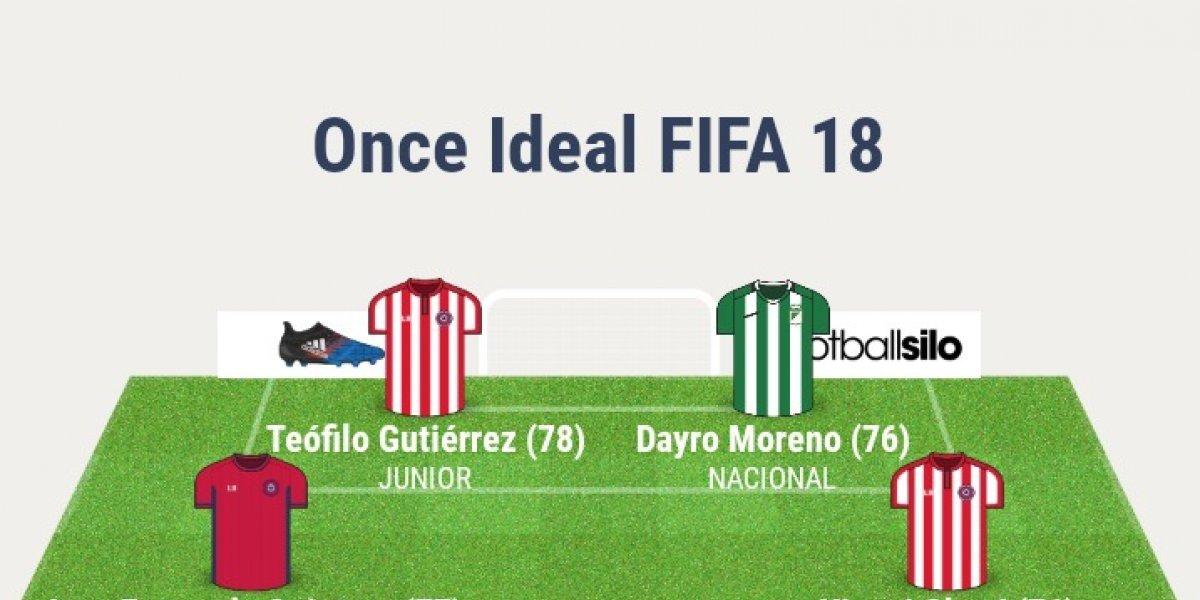 La formación titular del fútbol colombiano según el puntaje del FIFA 18