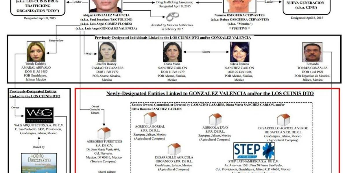 Crimen organizado usa bases de datos del gobierno para cometer secuestro