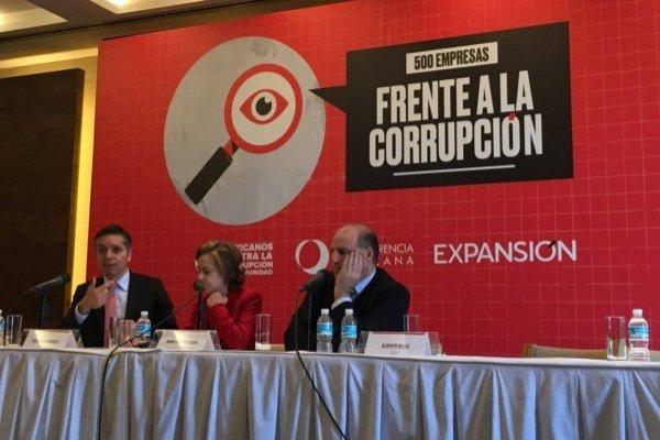 Frente a la Corrupción