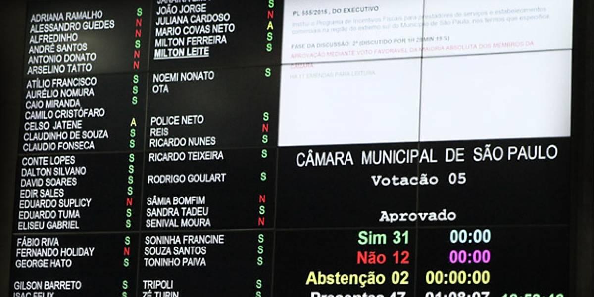 Câmara de SP aprova 1º orçamento de Doria e 13º para prefeito, vice e vereadores