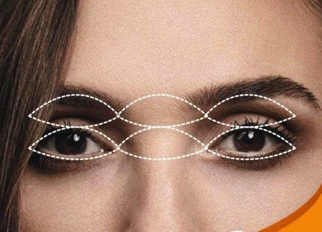 La teoría de los 6 ojos