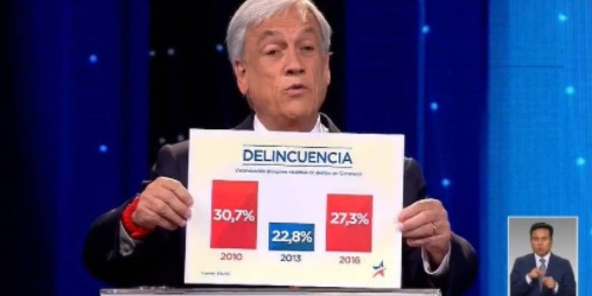 """""""Si Piñera fuera de la U..."""": el monumental trolleo al extraño gráfico del ex presidente en debate presidencial"""