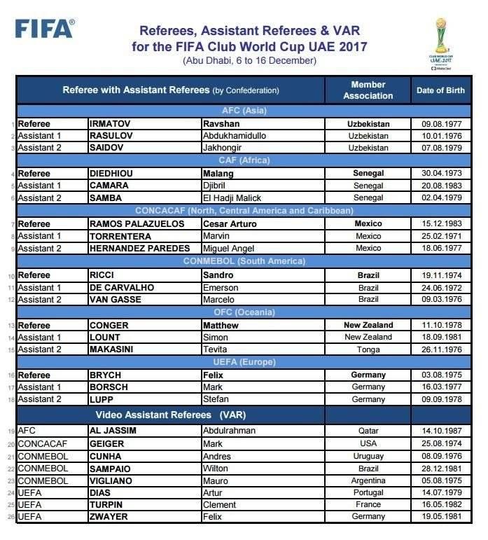 Lista de árbitros Mundial de Clubes