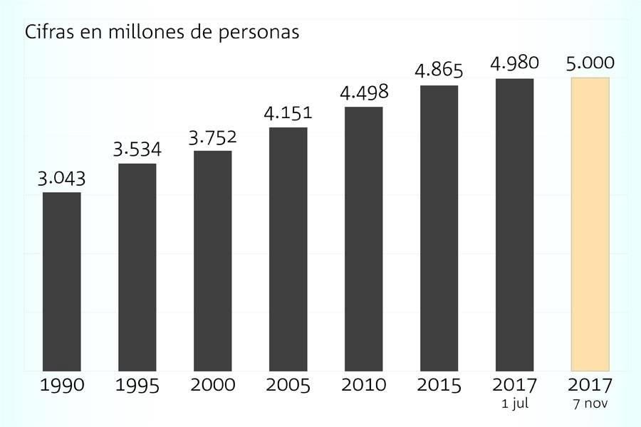 La AMG llegó a cinco millones de habitantes