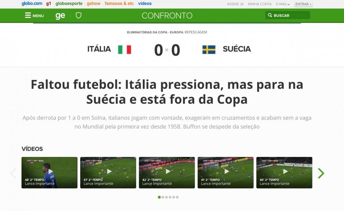 Globoesporte - Brasil