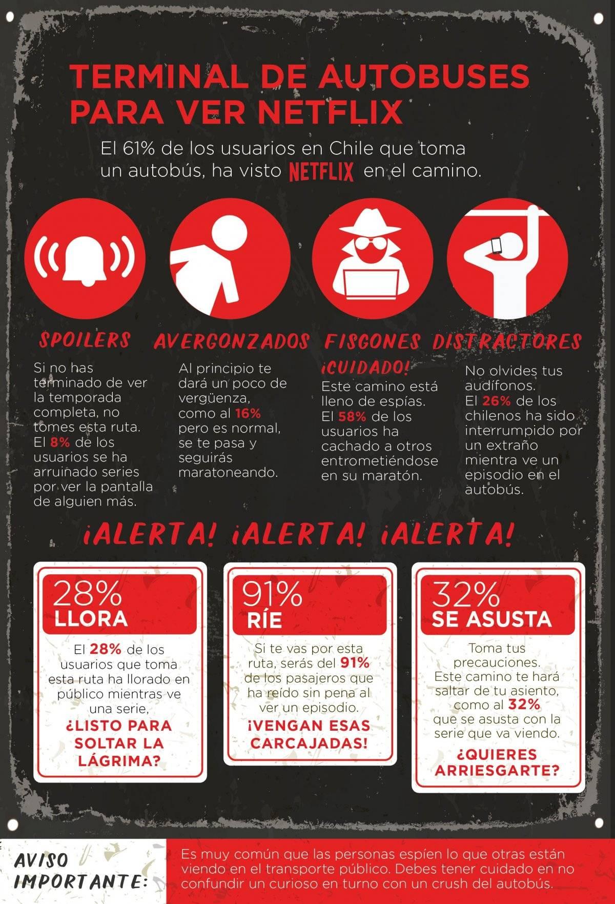 ChileNetflix