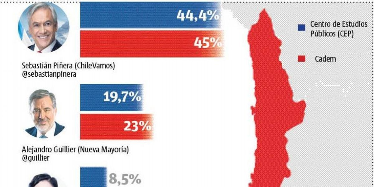 Chile: elecciones con el fantasma de la abstención
