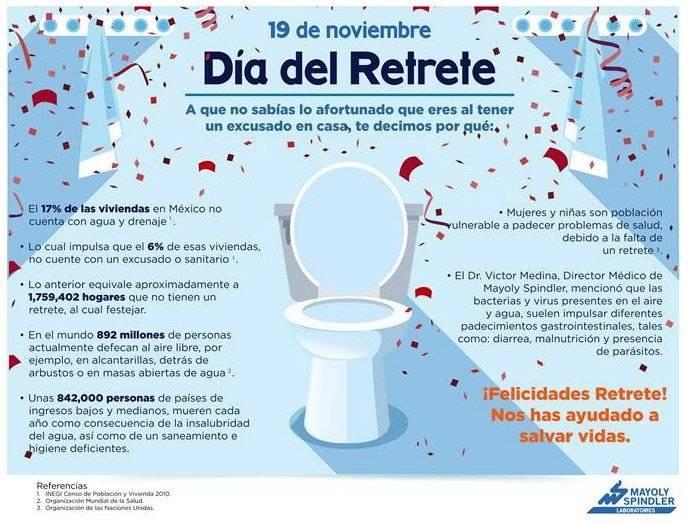 Día Mundial del Retrete