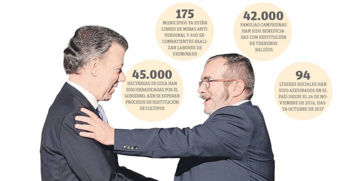 Las cifras del primer aniversario del acuerdo Farc