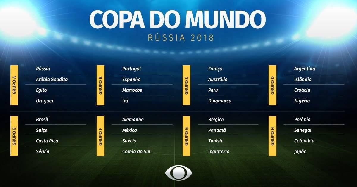 Sorteio definiu os grupos da Copa 2018 (Foto: Arte/Band)