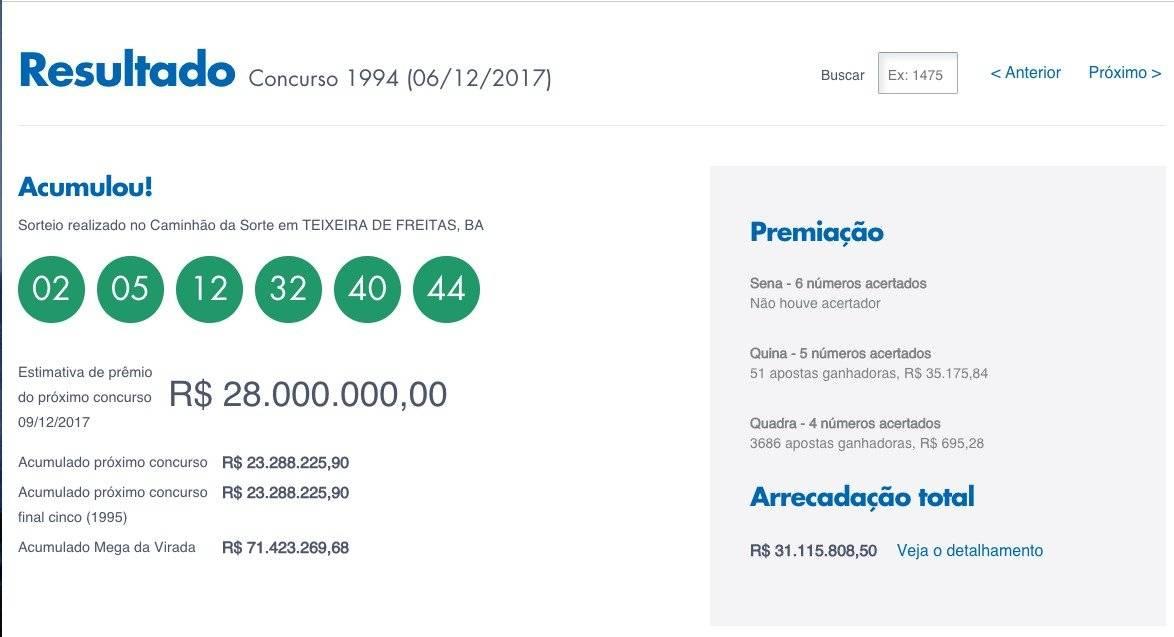 Mega-Sena acumula e pode pagar R$ 28 milhões neste sábado