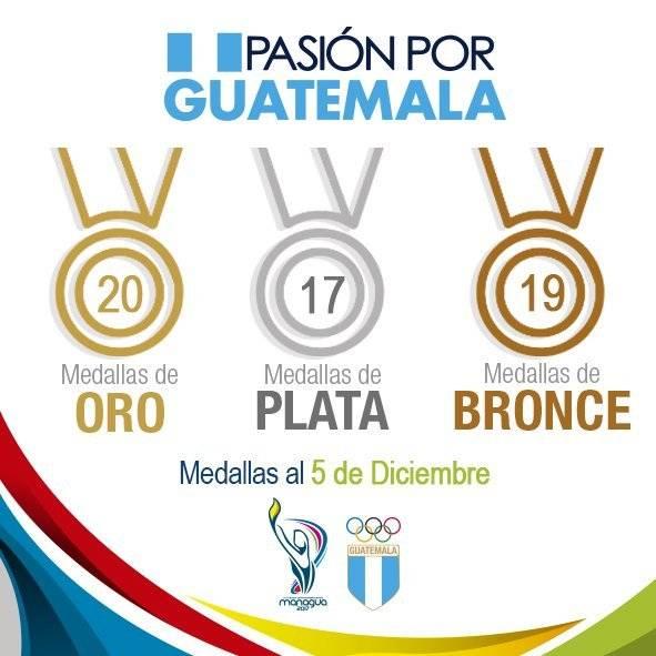 Las medallas ganadas por Guatemala.