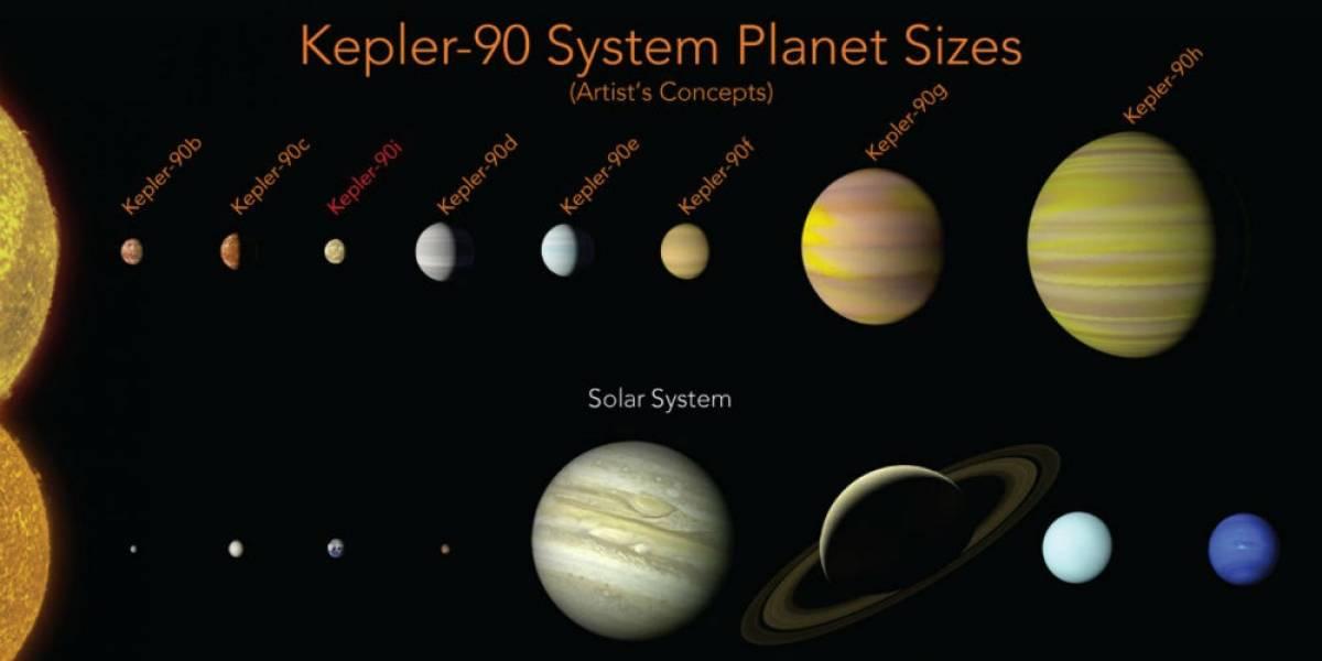 NASA encuentra, gracias a Google, octavo planeta de Kepler-90