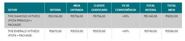 Rio de Janeiro - Shows Katy Perry