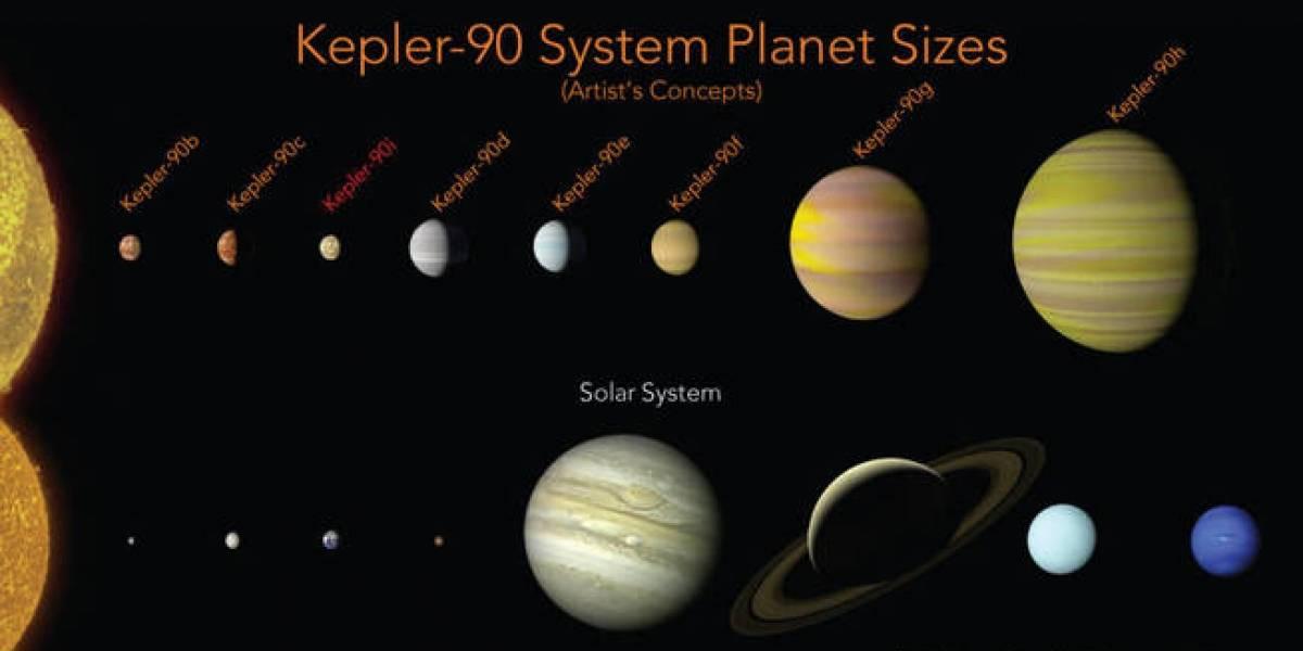 Nasa revela importante descubrimiento: así es Kepler-90, el sistema solar más parecido al de la Tierra